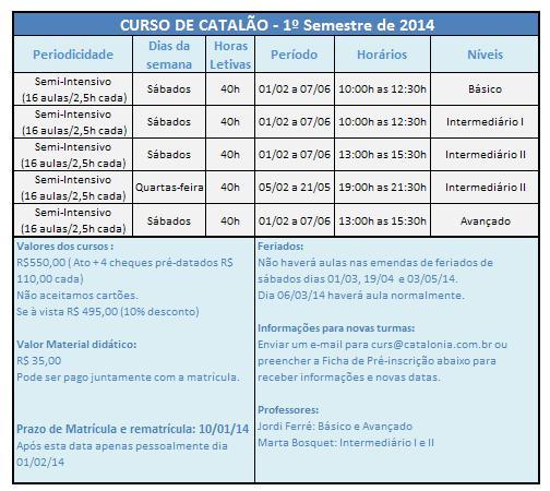 curso_2014